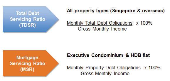 EC Loan Chart 2